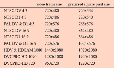 pixel-aspect-ratios
